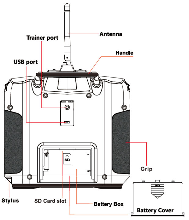 Flysky FS-i10
